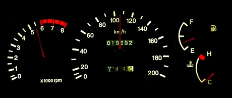 indicadores cuadro mando