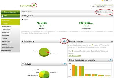 mejora visual dashboard
