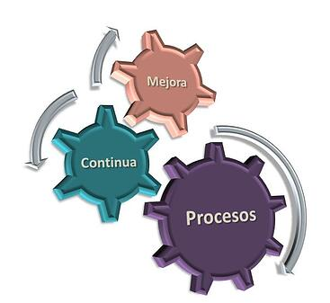 Mejora continua procesos
