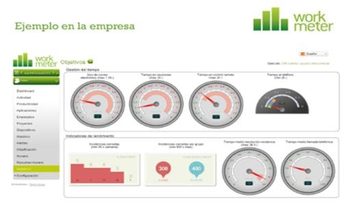 Conoce qué indicadores debes implementar para conocer en todo momento cómo avanzas hacia la productividad y la eficiencia