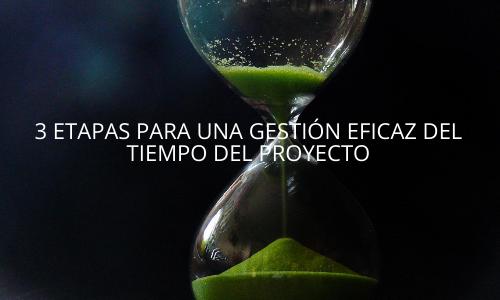 Gestión del tiempo de proyecto