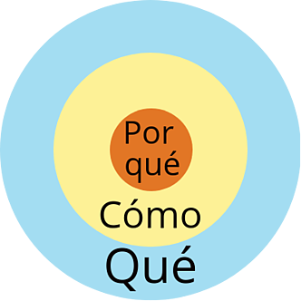 Principio de Pareto WorkMeter