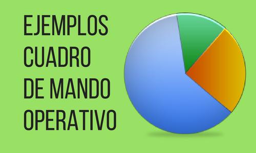 cuadro de mando operativo ejemplos workmeter