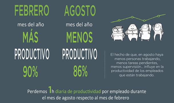 datos_eficiencia_exito_empresa.png