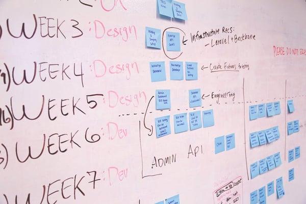 gestion de proyectos empresas pequeñas