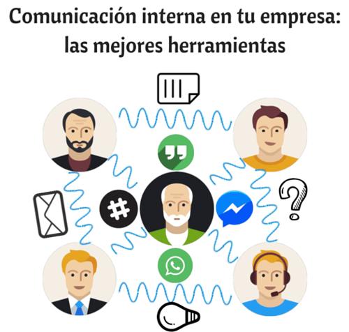Comunicacion_Interna_herramientas_RRHH