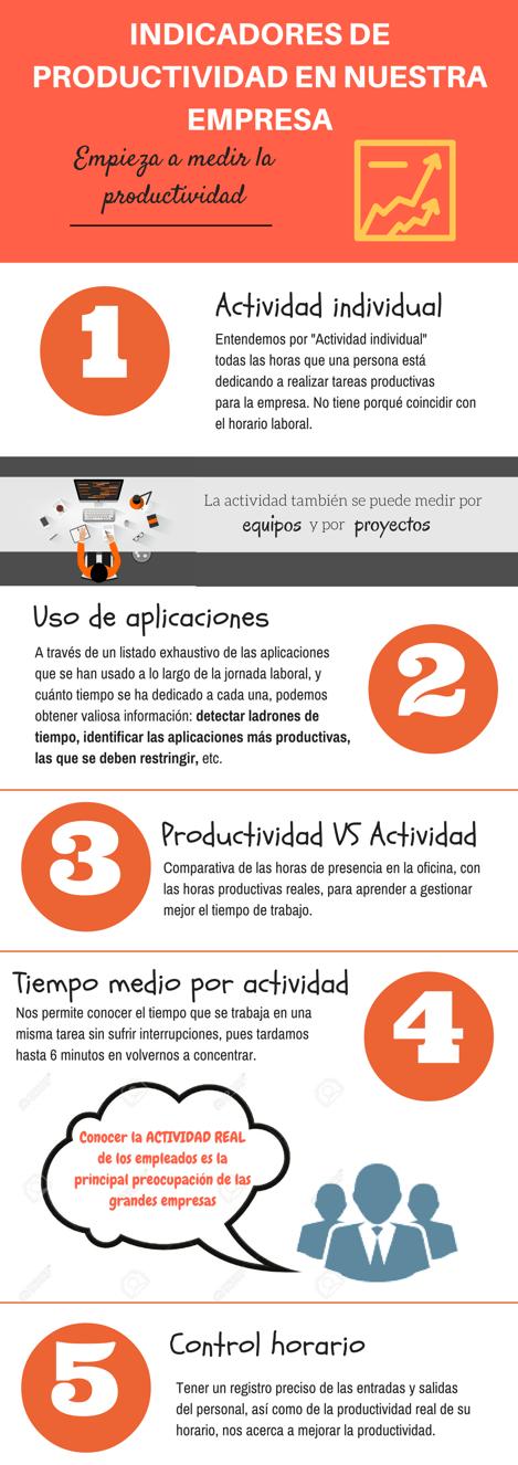 infografa_indicadores_de_productividad.png