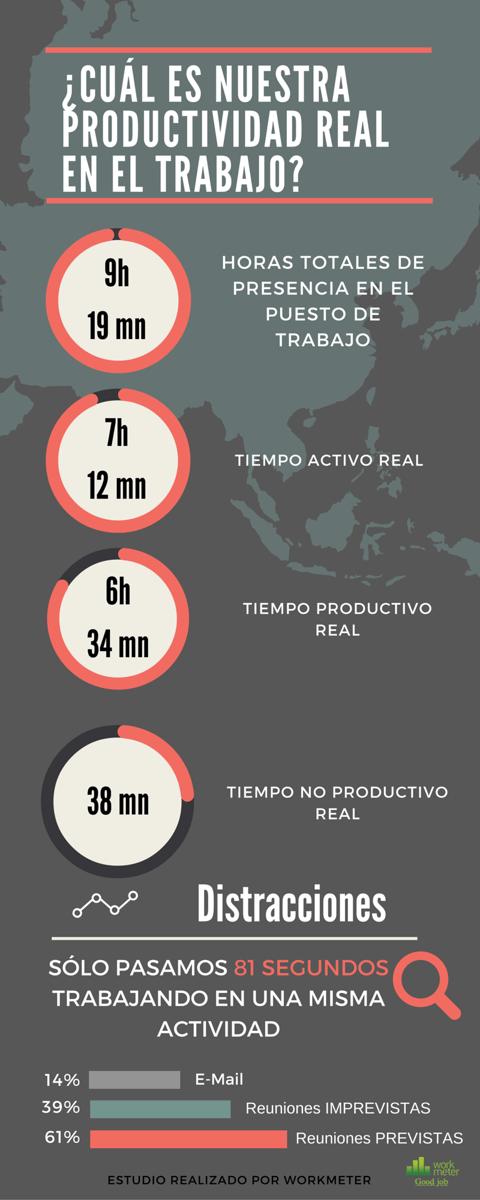 infografa_productividad.png