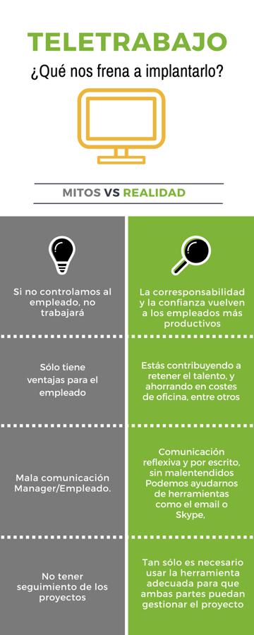 infografa_teletrabajo.png