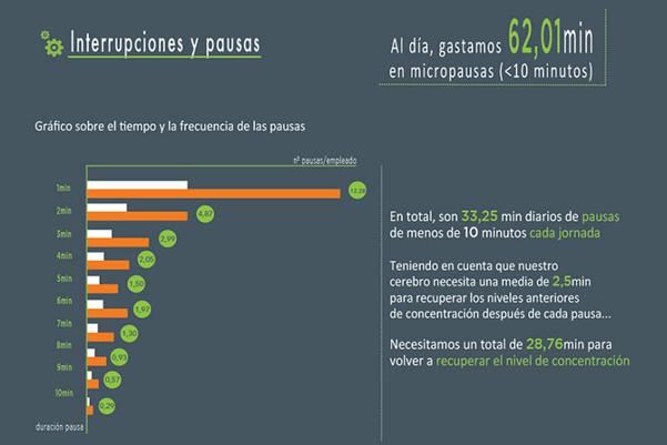 pausas_exito_empresarial.png