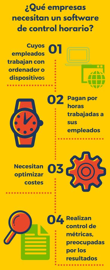 Qué empresas necesitan control horario
