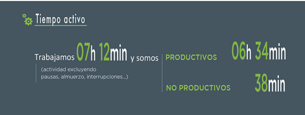tiempos_exito_empresarial.png